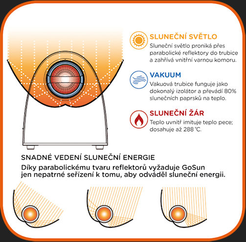 Go Sun Grill - zelené ekologické grilování pomocí sluneční energie